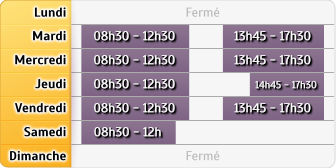 Horaires LCL Figeac