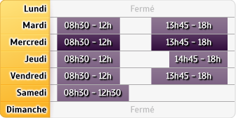 Horaires LCL Chaumont