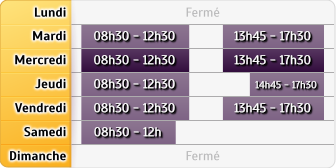 Horaires LCL Graulhet