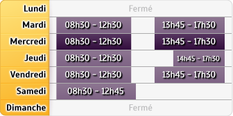Horaires LCL Gaillac