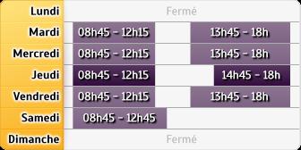 Horaires du Société Générale Perigueux, 16, Crs M Montaigne