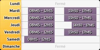 Horaires du LCL Apt, Place de la Bouquerie