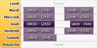Horaires LCL Chateauneuf/loire