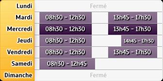 Horaires LCL Saint Sulpice