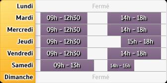 Horaires LCL Beaumont Sur Oise