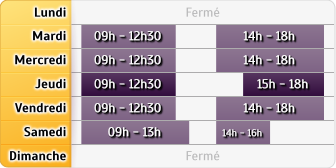 Horaires LCL Milly la Foret