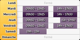 Horaires Caisse d'Epargne Paris Rivoli