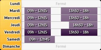 Horaires Société Générale Lille Fives