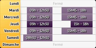 Horaires Société Générale Nantes Delorme