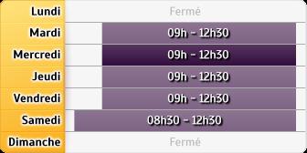 Horaires Société Générale Noirmoutier