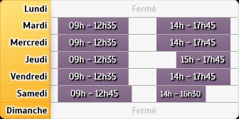 Horaires Société Générale St Pierre du Perray
