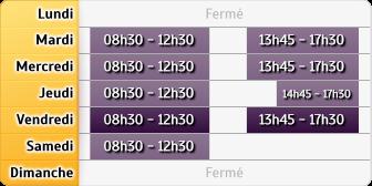 Horaires du Société Générale Cavalaire Sur Mer, 149, Rue du Port