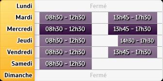 Horaires Société Générale St-Aygulf