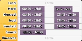 Horaires Société Générale Sanary-Sur-Mer