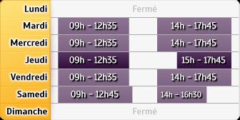 Horaires Société Générale Ris Orangis