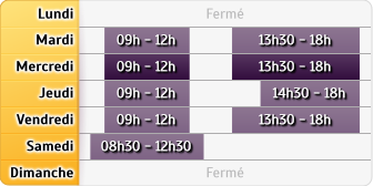 Horaires Caisse d'Epargne Blanzy