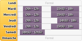 Horaires Caisse d'Epargne Seurre