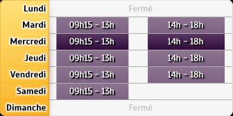 Horaires Caisse d'Epargne Soissons Centre
