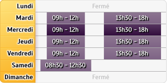 Horaires Caisse d'Epargne Charny