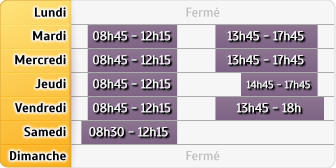 Horaires Caisse d'Epargne Chabeuil