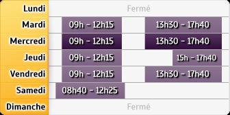 Horaires Caisse d'Epargne Gambetta Perigueux