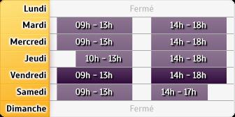 Horaires du Agence Vincennes, 16, bis, Avenue du Château