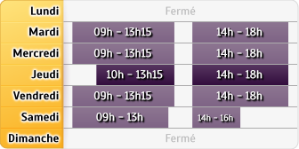 Horaires Agence le Plessis Trevise