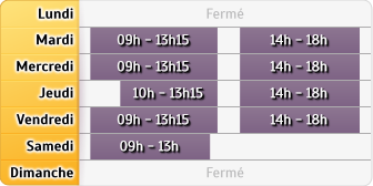 Horaires Agence Fontenay Sous Bois Mairie