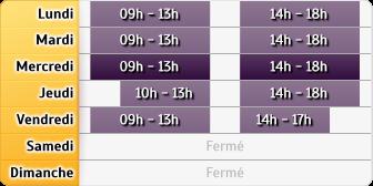 Horaires Agence Paris Bd Montmartre