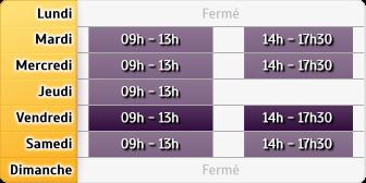 Horaires Agence Paris Rennes
