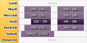 Horaires Agence Bernay