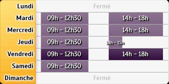 Horaires du Agence Deauville Cm, 10, Avenue de la République