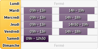 Horaires Credit Mutuel - Melle