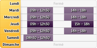 Horaires du Credit Mutuel - Tullins, 55 Rue General De Gaulle
