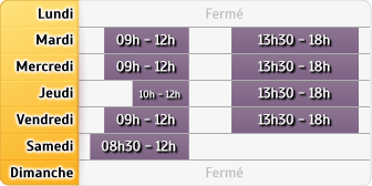 Horaires Credit Mutuel - Valence