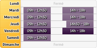 Horaires CIC - Louviers