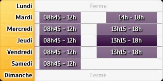 Horaires du Credit Mutuel - Montceau-les-Mines, 17 Rue Carnot
