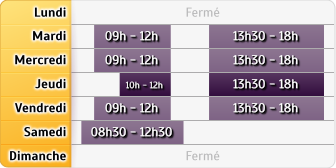 Horaires Credit Mutuel - Bourg-lès-Valence