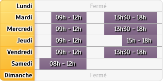 Horaires Credit Mutuel - Annonay