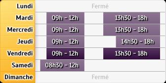 Horaires Credit Mutuel - Romans-sur-Isère