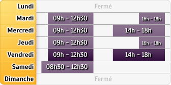 Horaires Credit Mutuel - Crolles