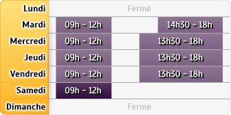 Horaires Credit Mutuel - Reims