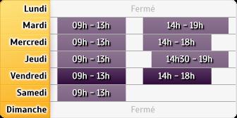 Horaires Credit Mutuel - Bois-de-Céné