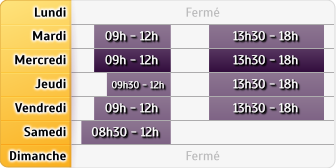 Horaires Credit Mutuel - Bailleul