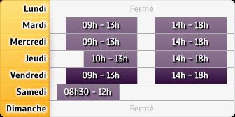 Horaires Credit Mutuel - Chevigny-Saint-Sauveur