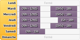 Horaires du Credit Mutuel - Flers, 15 Place Charleston