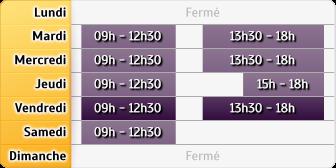 Horaires Credit Mutuel - Loriol-sur-Drôme