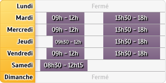 Horaires Credit Mutuel - Chabeuil