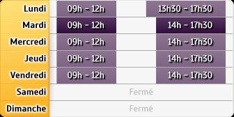Horaires Macif Peage de Roussillon