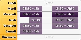 Horaires Credit Mutuel - Montigny-lès-Metz